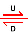 two half-arrows pointing in opposite directions. U on uplifted side, D on down-dropped side