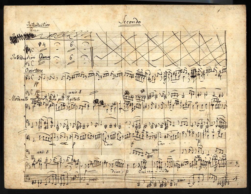 Mendelssohn: Biography | Music Appreciation
