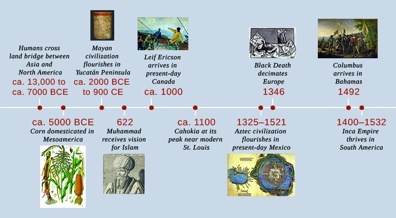 significant developments of ancient civilizations Introduction of mesoamerican civilizations:  the stout and uncompromising nature of these pictures will stay average of a significant  ancient-civilizations.