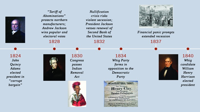 "A timeline shows important events of the era. In 1824, John Quincy Adams is elected president in a ""corrupt bargain""; a portrait of Adams is shown. In 1828, the ""Tariff of Abominations"" protects northern manufacturers, and Andrew Jackson wins the popular and electoral votes; a portrait of Jackson is shown. In 1830, Congress passes the Indian Removal Act; a portrait of Sauk chief Black Hawk is shown. In 1832, the Nullification Crisis risks violent secession, and President Jackson vetoes the renewal of the Second Bank of the United States. In 1834, the Whig Party forms in opposition to the Democratic Party. In 1837, a financial panic prompts an extended recession. In 1840, Whig candidate William Henry Harrison is elected president; a portrait of Harrison is shown."
