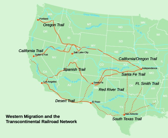 A map shows the trails used in westward migration and the railroad lines constructed after the completion of the first transcontinental railroad. The trails labeled include the Oregon Trail, California Trail, Spanish Trail, Desert Trail, Red River Trail, South Texas Trail, California/Oregon Trail, Santa Fe Trail, and Ft. Smith Trail. The railroad lines labeled include the Great Northern, Northern Pacific, Southern Pacific, Central Pacific, Atlantic & Pacific, Atchison, Topeka & Santa Fe, and Texas & Pacific.