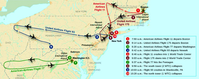 A map shows the flight paths of American Airlines Flight 77, United Airlines Flight 93, American Airlines Flight 11, and United Airlines Flight 175 on September 11, 2001. The map contains a legend which lists chronologically the events of September 11, 2001. At 7:50 a m, American Airlines Flight 11 departs Boston from Logan International Airport. At 8:14 a m, United Airlines Flight 175 departs from the same airport. At 8:20 a m, American Airlines Flight 77 departs Washington D C from Dulles International Airport. At 8:42 a m, United Airlines Flight 93 departs Newark from Newark International Airport. At 8:46 a m, Flight 11 crashes into 1 World Trade Center. At 9:03 a m, Flight 175 slams into 2 World Trade Center. At 9:37 a m, Flight 77 hits the Pentagon. At 9:59 a m, the south tower (2 World Trade Center) collapses. At 10:03 a m, Flight 93 crashes in Shanksville, Pennsylvania. At 10:28 a m, the north tower (1 World Trade Center) collapses.