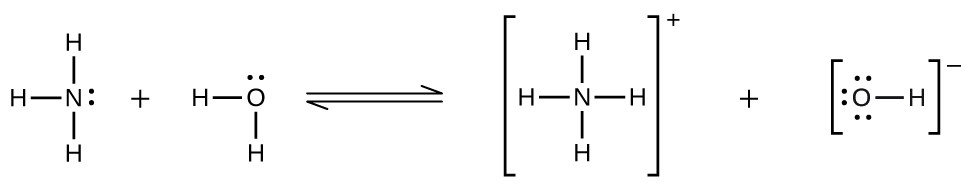 This reaction diagram shows three H atoms bonded to an N atom above, below, and two the left of the N. A single pair of dots is present on the right side of the N. This is followed by a plus, then two H atoms bonded to an O atom to the left and below the O. Two pairs of dots are present on the O, one above and the other to the right of the O. A double arrow, with a top arrow pointing right and a bottom arrow pointing left follows. To the right of the double arrow, four H atoms are shown bonded to a central N atom. These 5 atoms are enclosed in brackets with a superscript plus outside. A plus follows, then an O atom linked by a bond to an H atom on its right. The O atom has pairs of dots above, to the left, and below the atom. The linked O and H are enclosed in brackets with superscript minus outside.