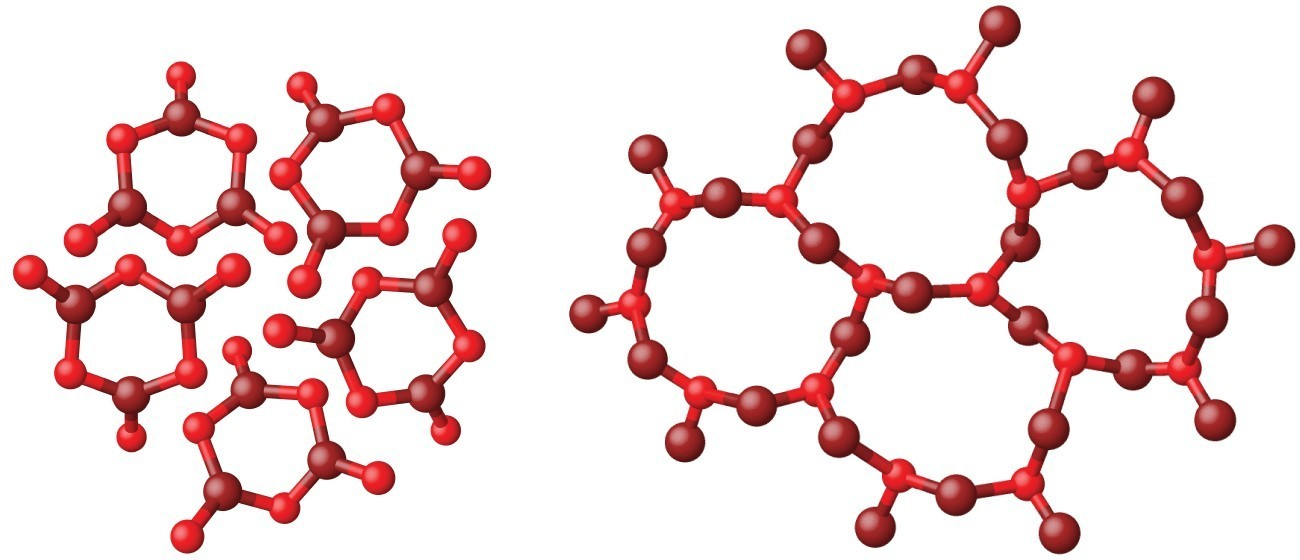 Two drawings are shown. On the left appear five separate clusters of molecules. On the right, the clusters have joined to form one orderly and bigger substance.