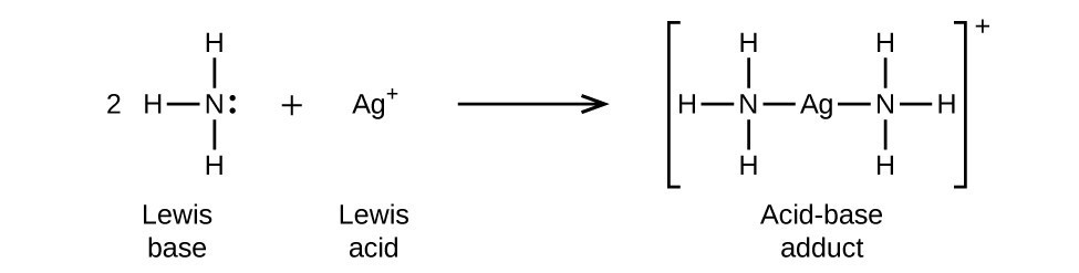 Lewis Acids And Bases Chemistry For Majors