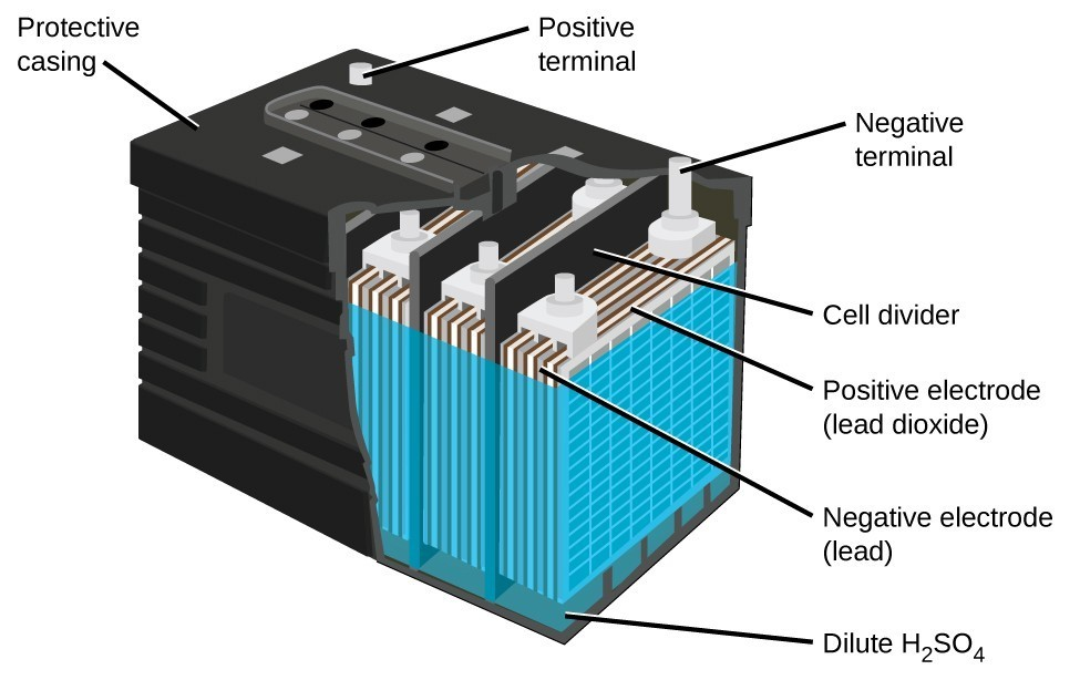 Car Battery Cross Reference Chart
