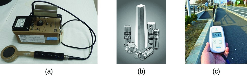 "Three photographs are shown and labeled ""a,"" ""b"" and ""c."" Photo a shows a Geiger counter sitting on a table. It is made up of a metal box with a read-out screen and a wire leading away from the box connected to a sensor wand. Photograph b shows a collection of tall and short vertical tubes arranged in a grouping while photograph c shows a person's hand holding a small machine with a digital readout while standing on the edge of a roadway."