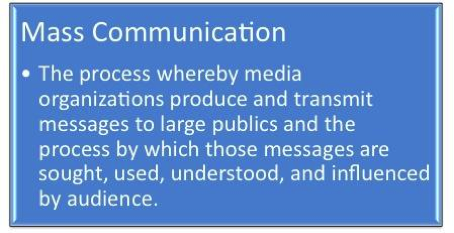 Text on a blue background, reading: Mass Communication * the process whereby media organizations produce and transmit messages to large publics and the process by which those messages are sought, used, understood, and influenced by audience.