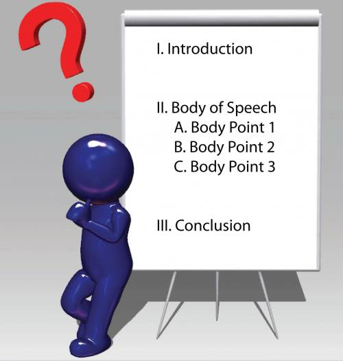 Illustration showing a faceless figure (with a large red question mark above his head) standing beside a whiteboard that has the following outline: I. Introduction. II. Body of Speech. A. Body point 1. B. Body point 2. C. Body point 3. III. Conclusion