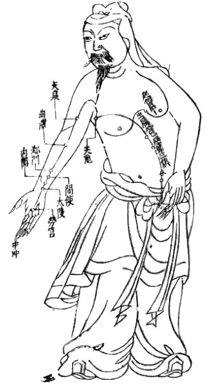 Stylized Chinese drawing from the Ming Dynasty (1368–1644) of a man with various acupoints indicated on the arms and abdomen.