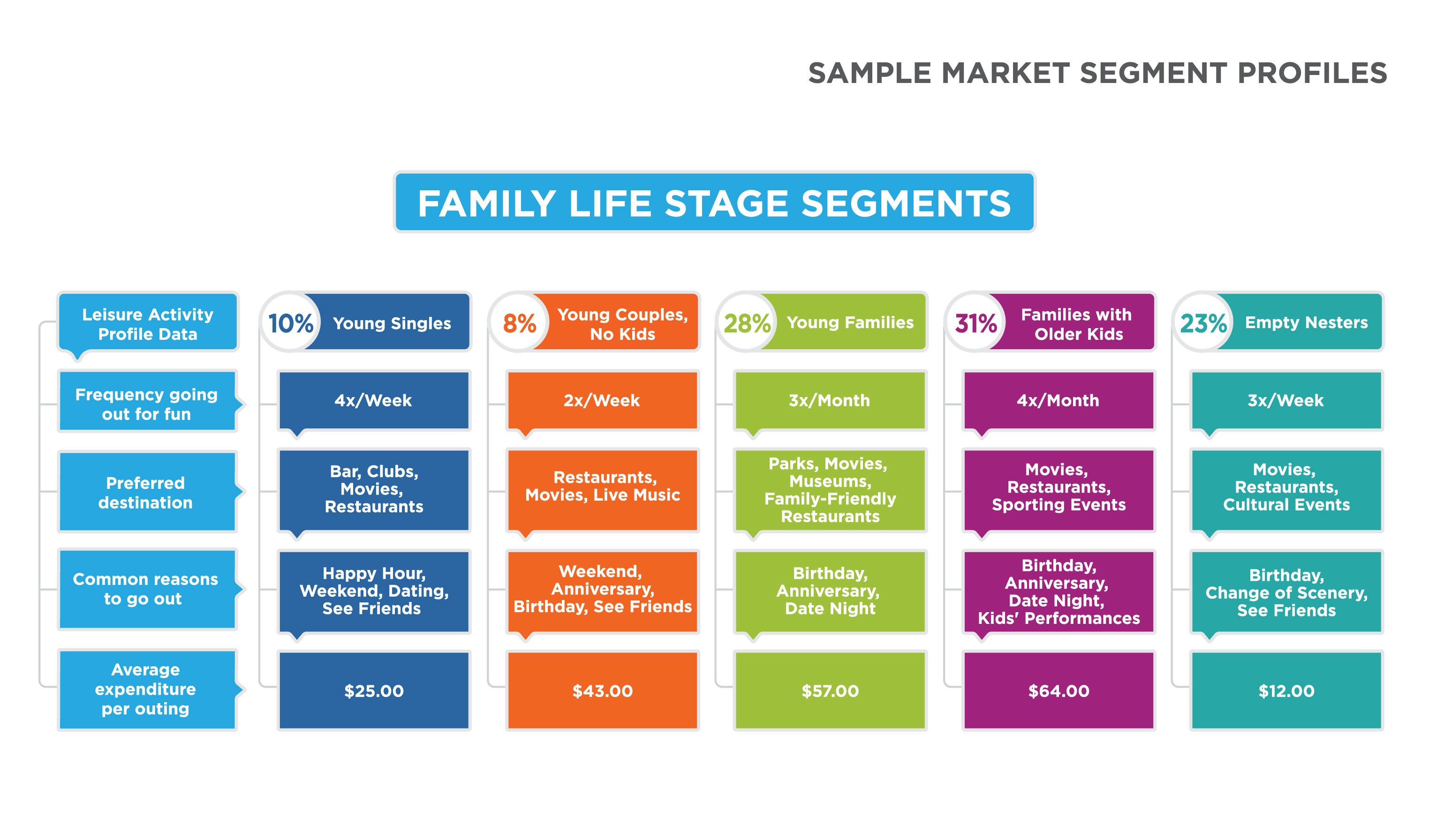market segmentation of esprit