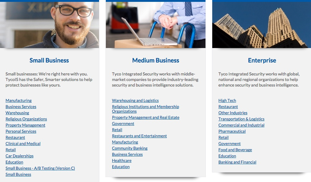 """Screenshot of a website. Three panels: Small Business, Medium Business, and Enterprise. The text in the panel """"Small business"""" reads: Small businesses: We're right here with you. TycoIS has the Safer, Smarter solutions to help protect businesses like yours. List of links: Manufacturing, Business Services, Warehousing, Religious Organizations, Property Management, Personal Services, Restaurant, Clinical and Medical, Retail, Car Dealerships, Education, Small Business - A.B. Testing (Version C), Small Business. The text in the panel """"Medium Business"""" reads: Tyco Integrated Security works with middle-market companies to provide industry-leading security and business intelligence solutions. List of links: Warehousing and Logistics, religious institutions and membership organizations, property management and real estate, government, retail, restaurants and entertainment, manufacturing, community banking, business services, healthcare, education. The text in the panel """"Enterprise"""" reads: Tyco Integrated Security works with global, national, and regional organizations to help enhance security and business intelligence. List of links: High tech, restaurant, other industries, transportation & logistics, commercial and industrial, pharmaceutical, retail, government, food and beverage, education, banking and financial."""