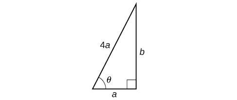 Solving Trigonometric Equations | Precalculus II