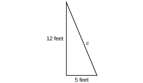 A right triangle with a base of 5 feet, a height of 12 feet, and a hypotenuse labeled c