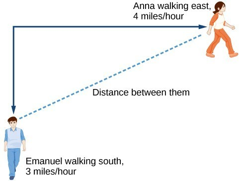 Picture of one person walking south and another walking in a perpendicular direction (east) from the other, a line is drawn between them to make a right triangle.