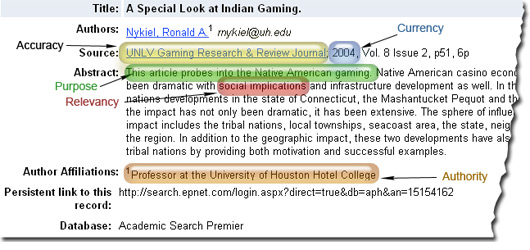 """A screenshot of an article abstract """"A Special Look at Indian Gaming."""" Its currency (2004), accuracy (published by UNLV Gaming Research and Review Journal), purpose (This article probes into the Native American gaming), relevancy (social implications), and authority (author is a professor at the University of Houston Hotel College) are all indicated."""