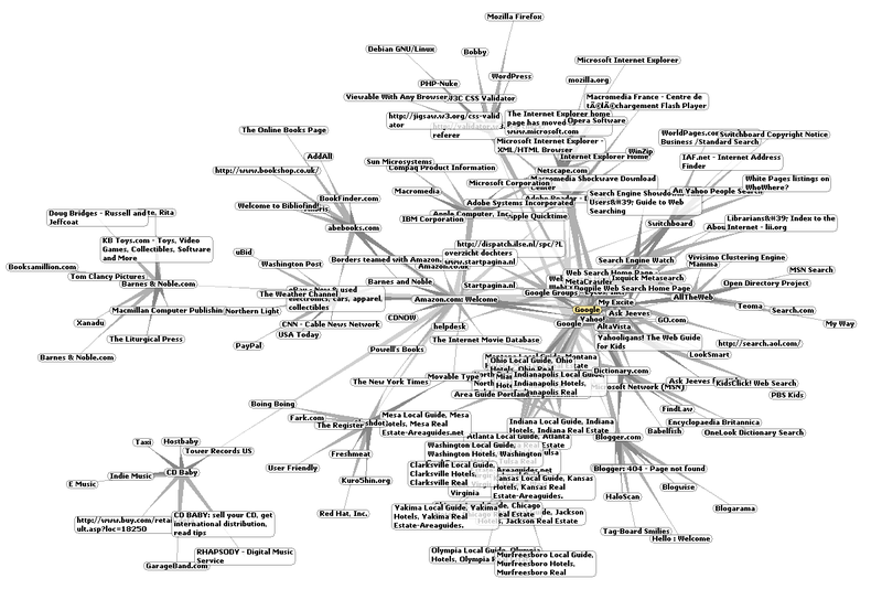 Google as part of the world wide web