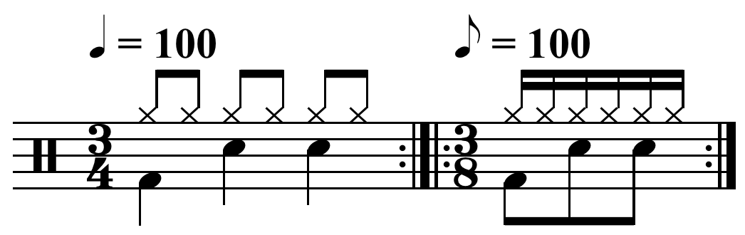Time Signature | Music Appreciation 1