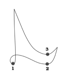 Triangular arc swept out by conductor to depict triple meter