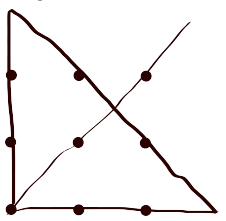 Nine dots in a three-by-three grid, all dots are connected using just four lines. The first line travels through the top-right dot, the center dot, and the bottom-left dot. The second line travels from the the bottom-left dot, through the middle-left dot, and through the top-right dot, then extends past the top-right dot. The third line starts where the second line extended, forming an angle as it passes through the top-middle dot and the middle-right dot. The third line then extends past the right-middle dot until it is even with the bottom of the grid. The fourth line starts where the third line extended, then passes through the bottom-right, bottom-middle, and bottom-left dots. The end result are four lines, three of which form a right triangle with corners extending beyond the three-by-three grid, with the remaining line bisecting the right angle of the triangle so that it passes through the middle and top-right dots.