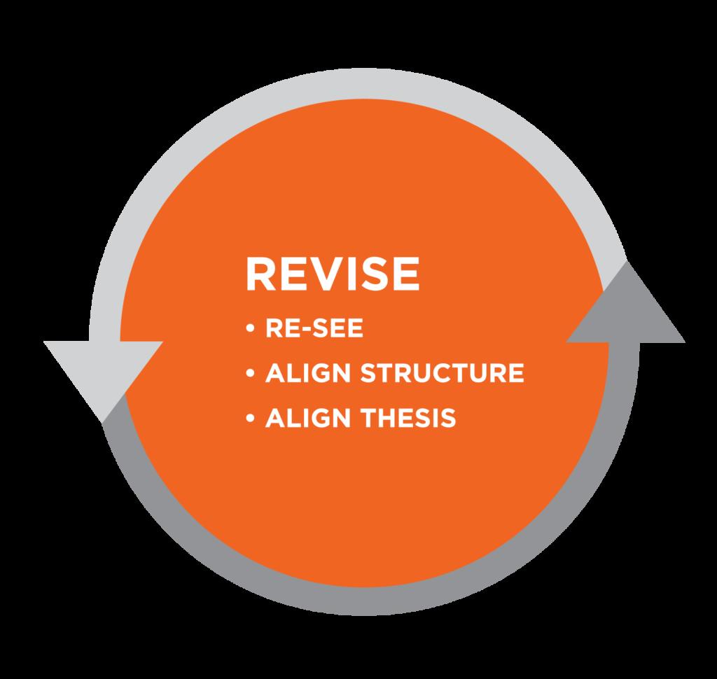 revise dissertation