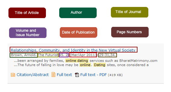 Screen capture of a search result in a database, showing the title of the article, author, title of the journal, volume and issue number, the date of publication, and page numbers.