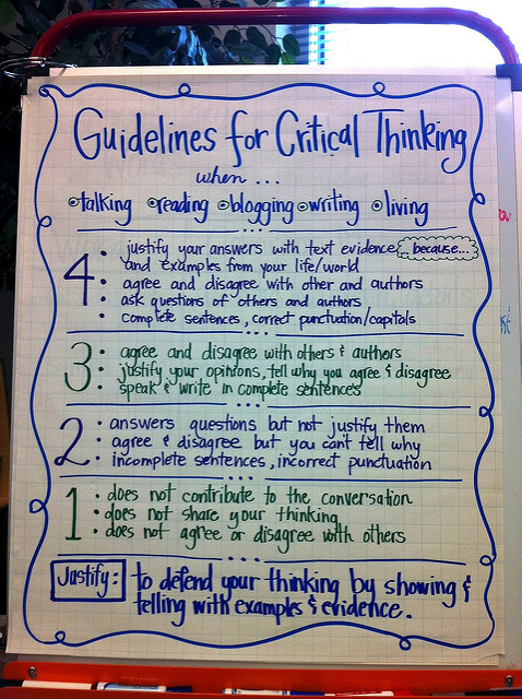 Handwritten poster. Guidelines for Critical Thinking when…talking/ reading/ blogging/ writing/ living. 4: justify your answers with text evidence (…because…) and examples from your life/world; agree and disagree with others and authors; ask questions of others and authors; complete sentences, correct punctuation/ capitols. 3: agree and disagree with others and authors; justify your opinions, tell why you agree and disagree; speak and write in complete sentences. 2: answers questions but not justify them; agree and disagree but you can't tell why; incomplete sentences, incorrect punctuation. 1: does not contribute to the conversation; does not share your thinking; does not agree or disagree with others. Justify: to defend your thinking by showing and telling with examples and evidence.