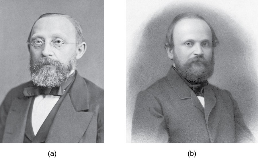 a) Photo of Rudolf Virchow. B) Photo of Robert Remak