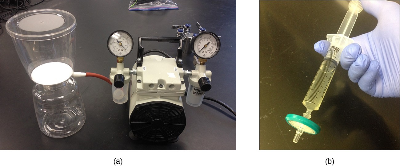 a) Photo of 2 chambers separated by a filter; a tube runs from below the filter to a device. B) A photo of a syringe with a filter on the end.