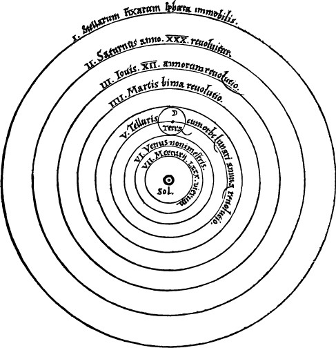 Copernicus' Drawing of the Solar System. In this diagram the Sun (here labeled