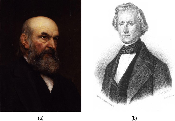 Panel (a), at left, a portrait of John Couch Adams. Panel (b), at right, a drawing of Urbain J.J. Le Verrier.