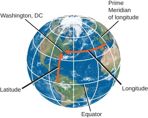On this illustration of the Earth, roughly centered on the North Atlantic, lines of latitude and longitude are drawn in white. The lines of longitude are parallel with the equator, which is indicated with an arrow at lower right. The