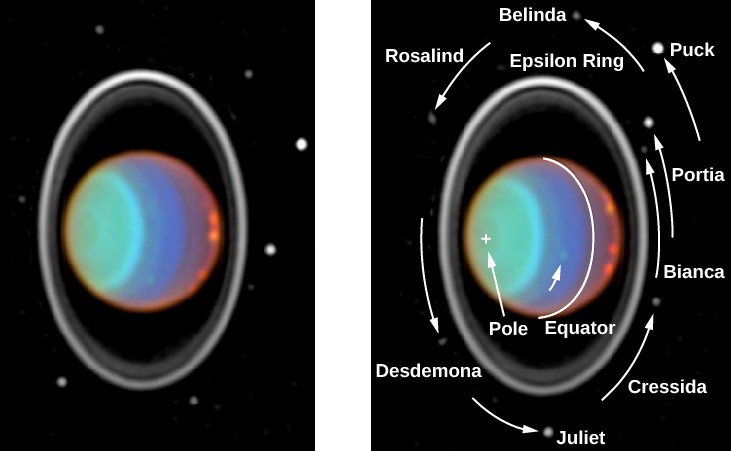 Uranus in the Infrared. The left-hand panel shows Uranus, with its rings, moons and some surface features. Due to the tilt of Uranus, we see the rings completely surround the planet, giving the appearance of a