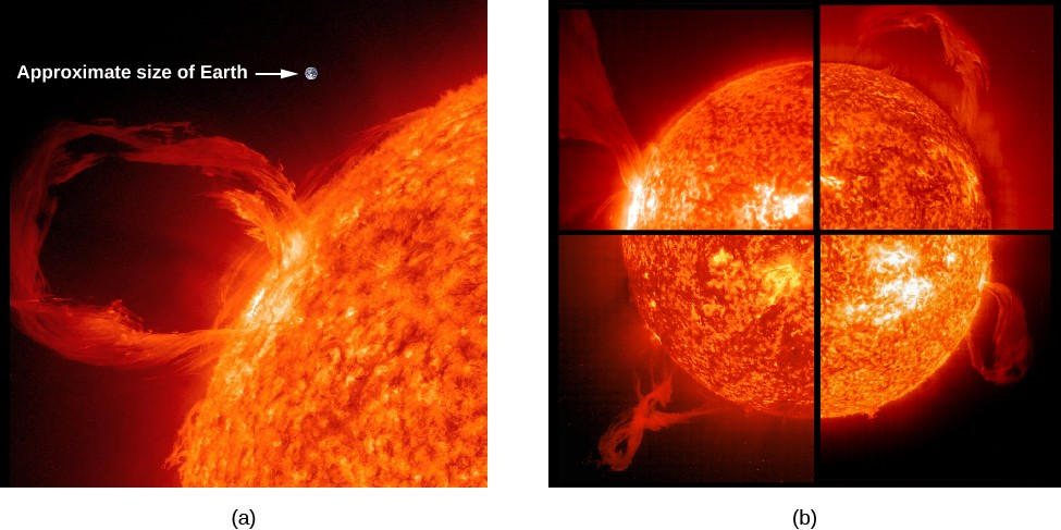 A figure showing prominences. At left is an image of the sun divided into four quarters. Each quarter shows a different prominence. At right is a close-up of a prominence, with a dot labeled