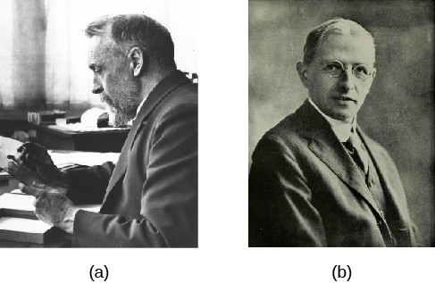 Photographs of (a) Ejnar Hertzsprung and (b) Henry Norris Russell.