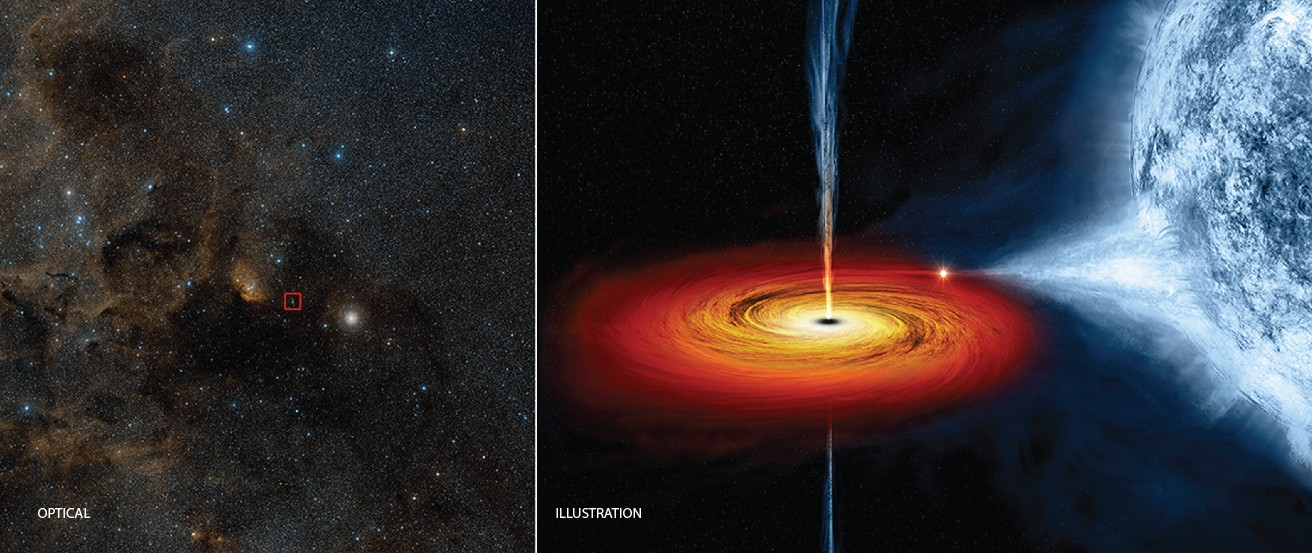 A Stellar Mass Black Hole. The image on the left, labeled