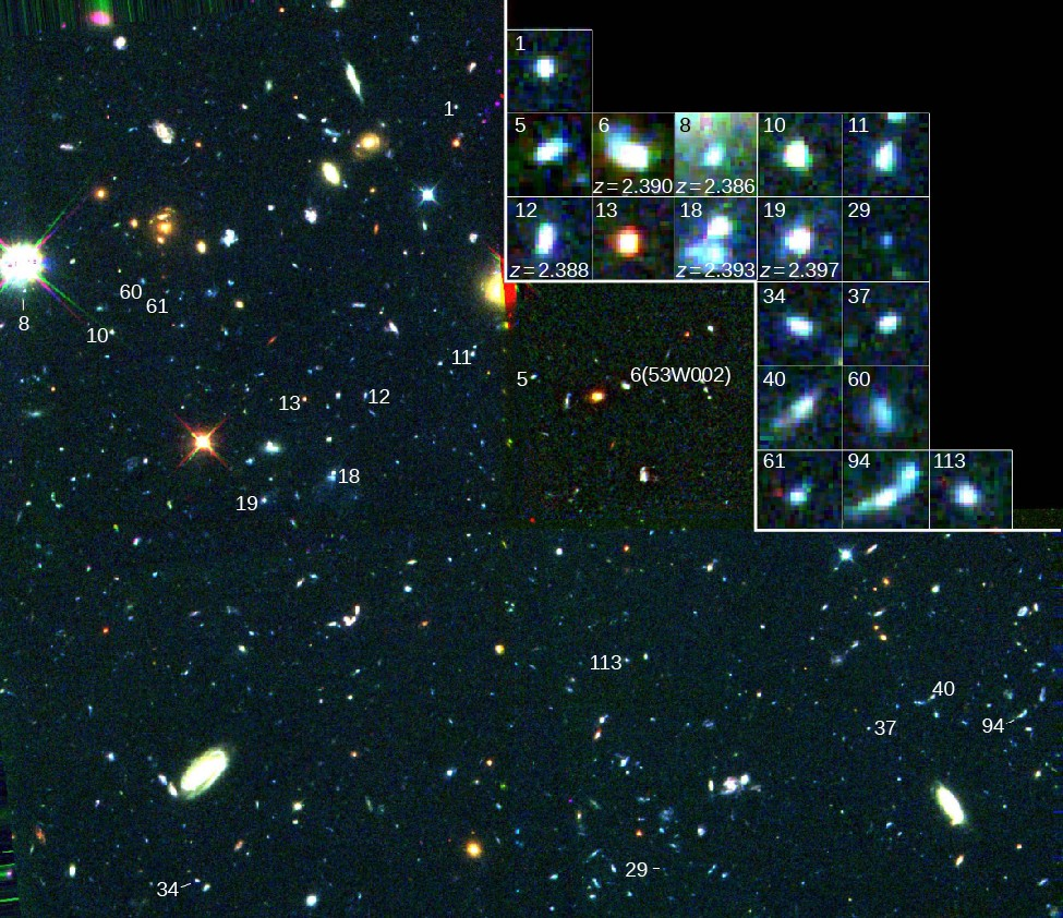 Eighteen Early Galaxies. This HST image shows numerous small, distant galaxies that emitted their light about 11 billion years ago. Eighteen of these galaxies are numbered in the main image, and each is shown enlarged in the inset at upper right. Five of the galaxies in the inset are labeled with their redshift values: