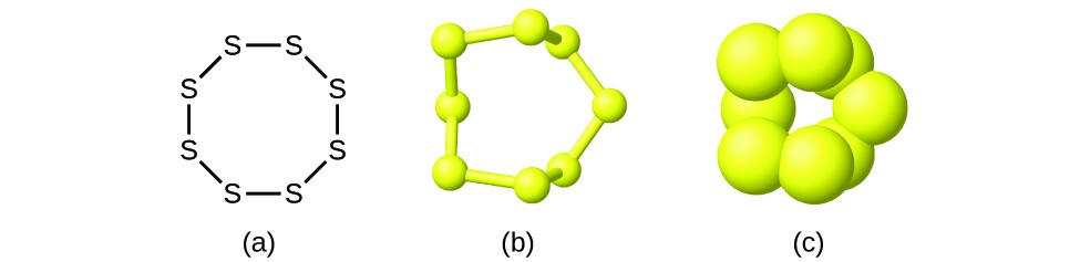 Figure A shows eight sulfur atoms, symbolized with the letter S, that are bonded to each other to form an octagon. Figure B shows a 3-D, ball-and-stick model of the arrangement of the sulfur atoms. The shape is clearly not octagonal as it is represented in the structural formula. Figure C is a space-filling model that shows each sulfur atom is partially embedded into the sulfur atom it bonds with.