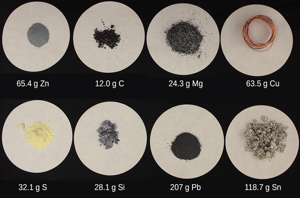 This figure contains eight different substances displayed on white circles. The amount of each substance is visibly different.