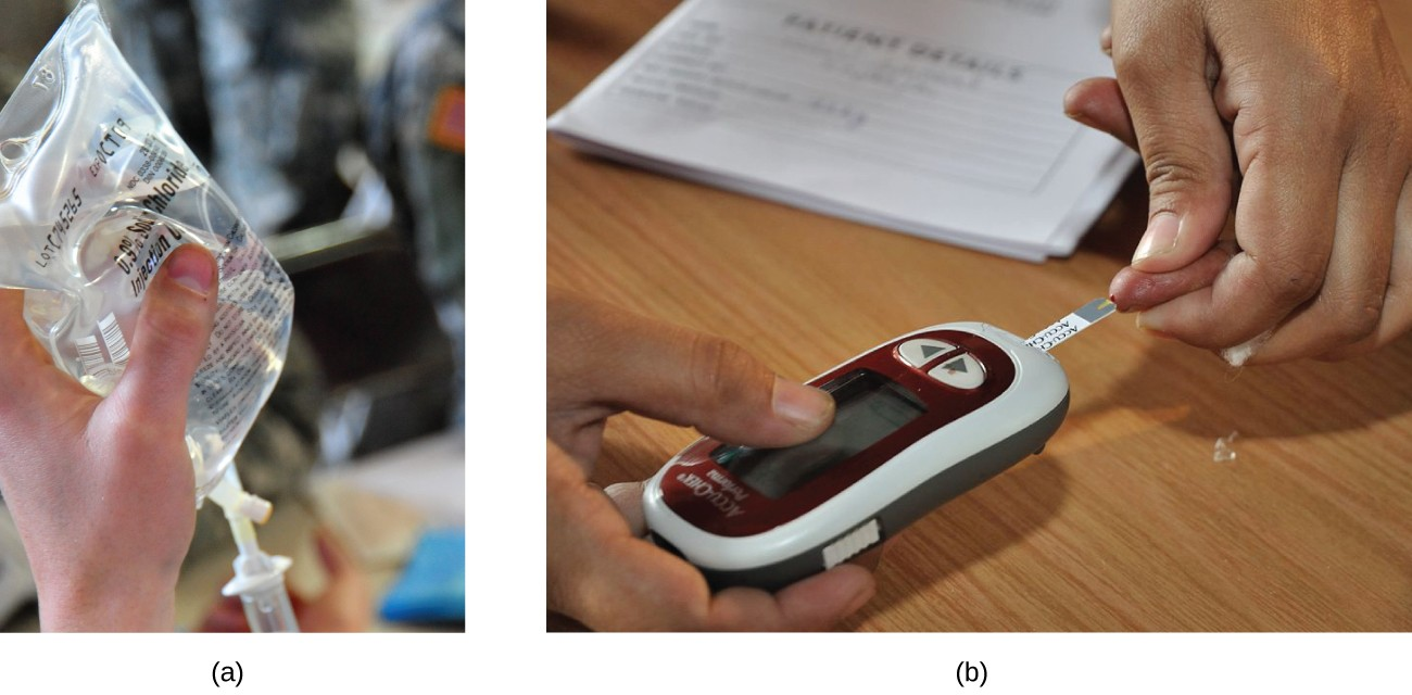 Two pictures are shown labeled a and b. Picture a depicts a clear, colorless solution in a plastic bag being held in a person's hand. Picture b shows a person's hand holding a detection meter with a digital readout screen while another hand holds someone's finger up to the end of the meter. The meter is pressed to the drop of blood that is at the end of the person's finger.