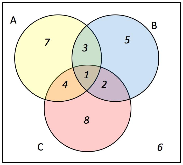 Assignment  Set Theory Problem Set