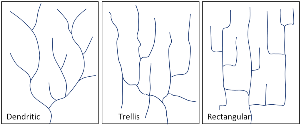 Dendritic patterns branch out from a main point, like a tree. Trellis patterns have many interconnecting points and branches. Rectangular patterns have many interconnecting points and branches, but branches tend to branch off at right angles.