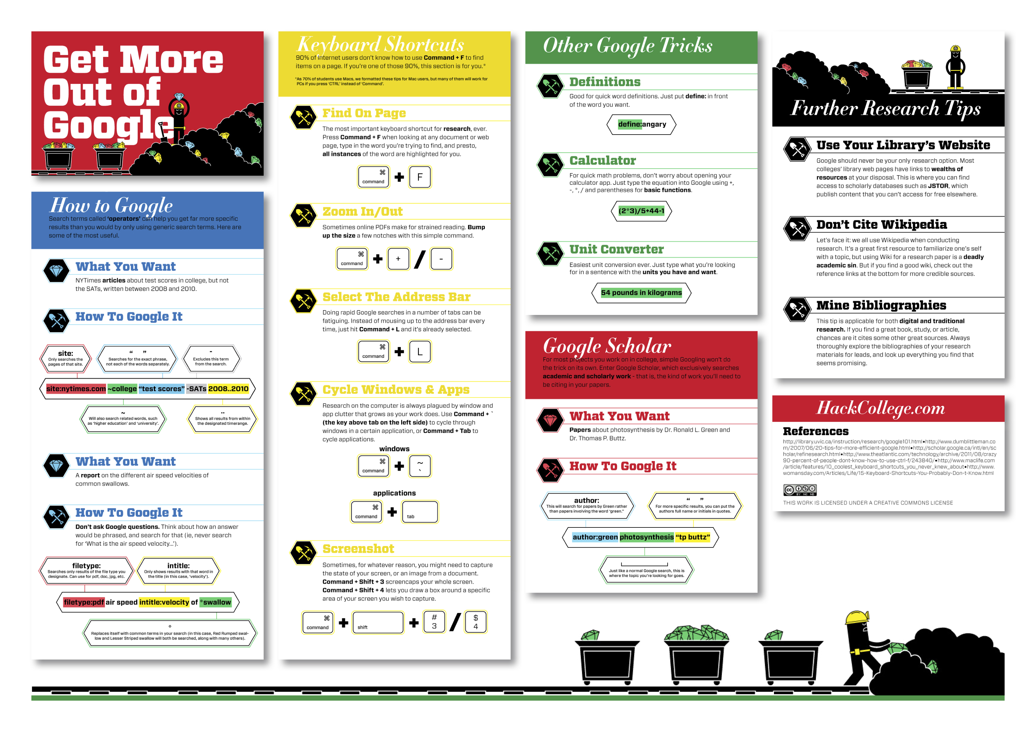 Infographic on how to get more out of google. It explains search tips mentioned previously, such as using quotation marks to narrow a search, using keyboard shortcuts like ctrl+F to search, zooming in, using google to define words, as a calculator, and a unit converter.