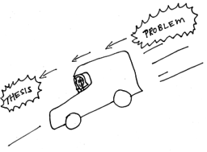 "Cartoon drawing of a car speeding down a hill. Over it, the word ""Problem"" is connected by arrows to the word ""thesis"""