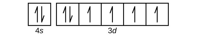 """This figure includes a square followed by 5 squares all connected in a single row. The first square is labeled below as, """"4 s."""" The connected squares are labeled below as, """"3 d."""" The first square and the left-most square in the row of connected squares each has a pair of half arrows: one pointing up and the other down. Each of the remaining squares contains a single upward pointing arrow."""