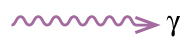 and a purple squiggle ling with an arrow pointing right to a lowercase gamma.
