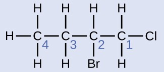 This structure shows a C atom bonded to the H atoms and another C atom. This second C atom is bonded to two H atoms and another C atom. This third C atom is bonded to an H atom, a B r atom, and another C atom. This fourth C atom is bonded to two H atoms and a C l atom. The C atoms are numbered 4, 3, 2, and 1 from left to right.
