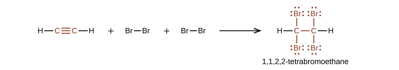 This diagram illustrates the reaction of ethyne and two molecules of B r subscript 2 to form 1 comma 1 comma 2 comma 2 dash tetrabromoethane. In this reaction, the structural formula of ethyne, an H atom bonded to a red C atom with a red triple bond to another red C atom bonded to a black H atom, plus B r bonded to B r plus B r bonded to B r is shown to the left of an arrow. On the right, the form 1 comma 1 comma 2 comma 2 dash tetrabromoethane molecule is shown. It has an H atom bonded to a C atom which is bonded to another C atom which is bonded to an H atom. Each C atom is bonded above and below to a B r atom. Each B r atom has three pairs of electron dots. The C and B r atoms, single bond between them, and electron pairs are shown in red.