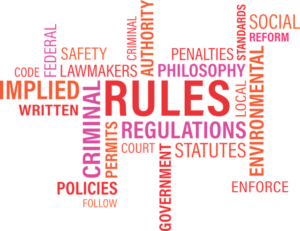 Word cloud with the following words: rules, regulations, implied, permits, criminal, environmental, social reform, safety, lawmakers, implied, policies, government, statutes, enforce, code, penalties, philosophy, standards.