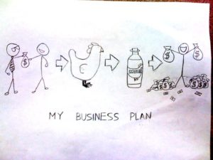 "A cartoon showing the business plan for creating ""chicken milk"": man buys chicken, chicken produces milk, man receives money."
